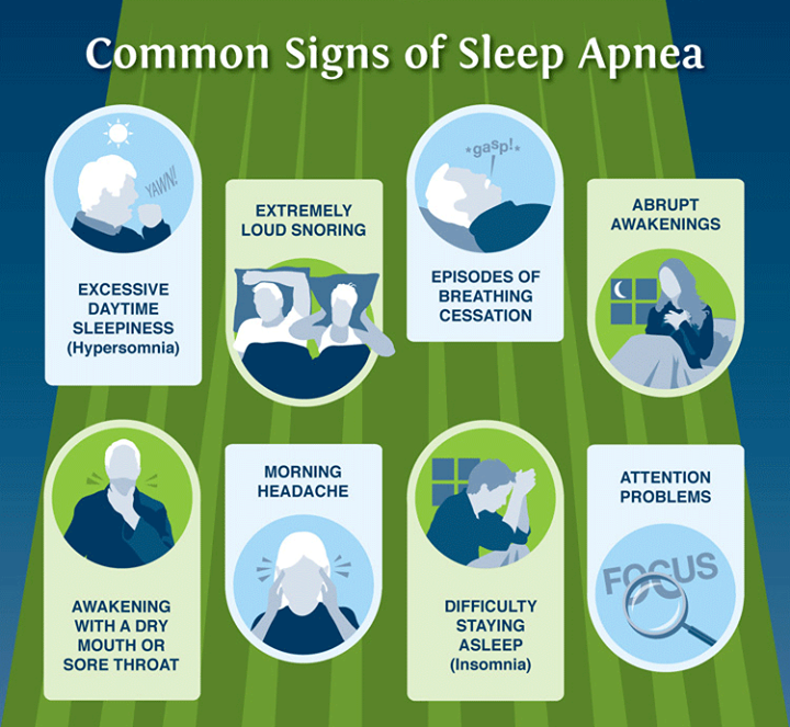 Obstructive Sleep Apnea Central Jersey Dental Sleep Medicine